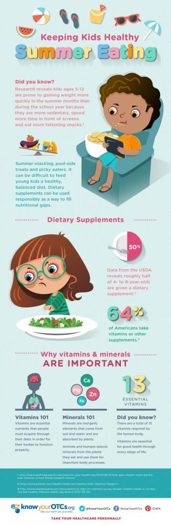 FINAL_Vitamins_Infographic_7.2015