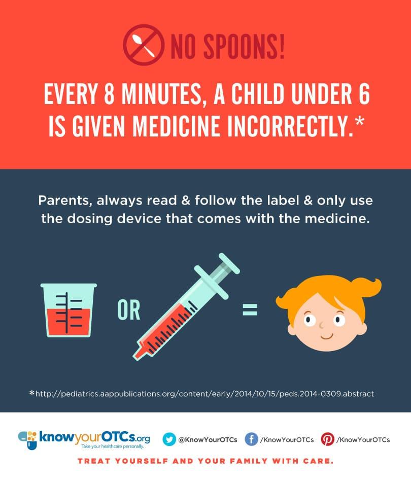 kids medicine safety tips