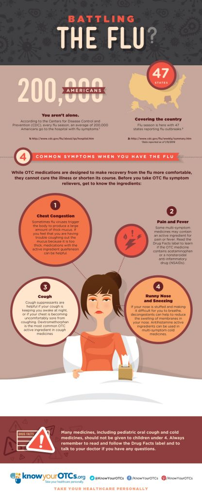 cold and flu infographic and tips