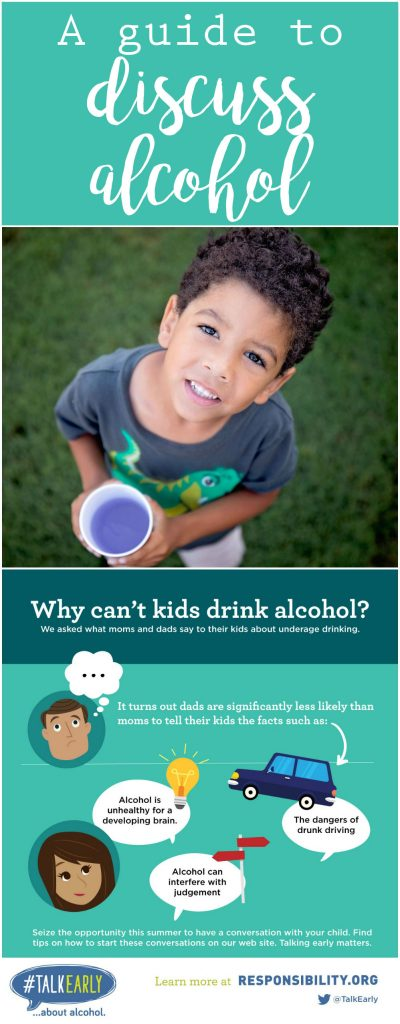 Changing our conversations with kids about alcohol: Having open and honest conversations starting young.