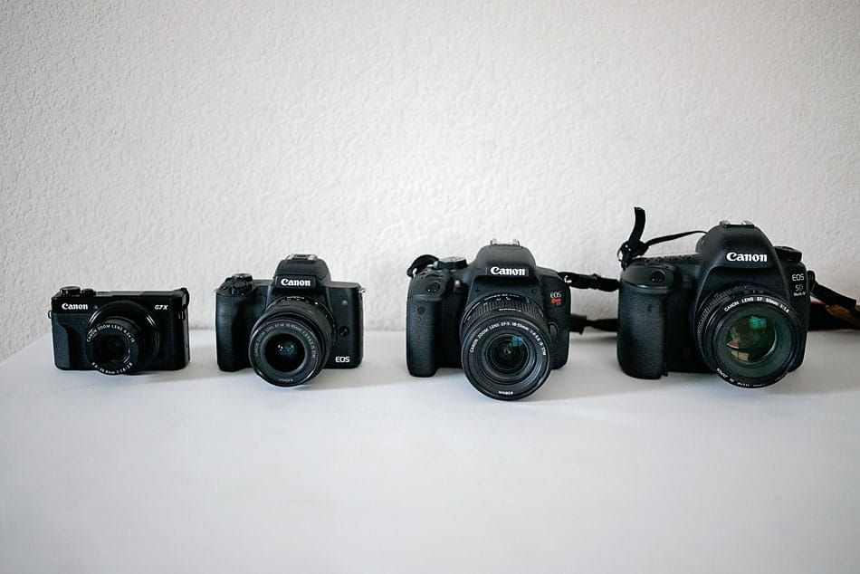Choosing the best camera