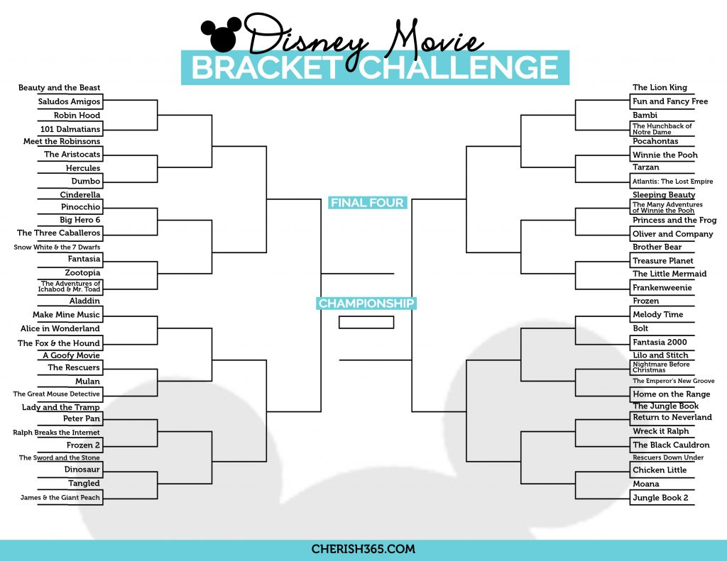 disney movies ranked