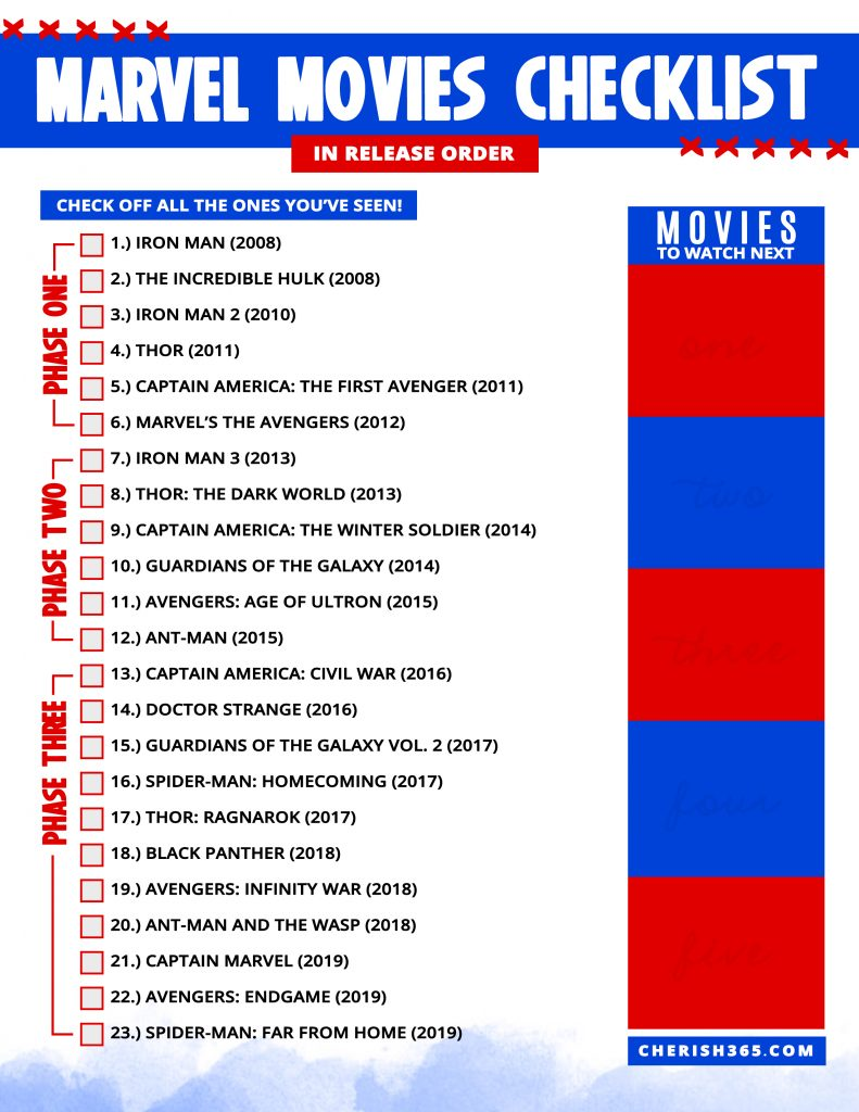 Best Way To Watch Marvel Movies In Order And Free Pdf Checklist