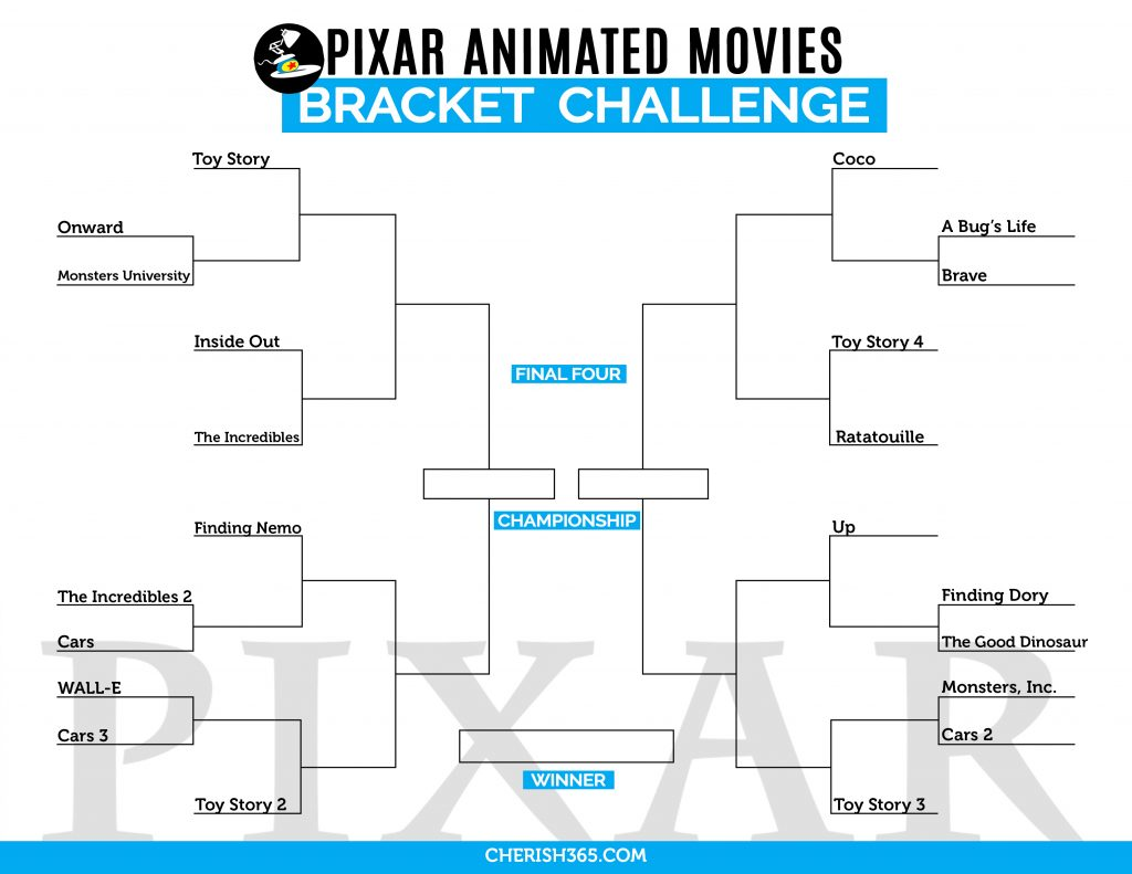 Pixar movies ranked bracket